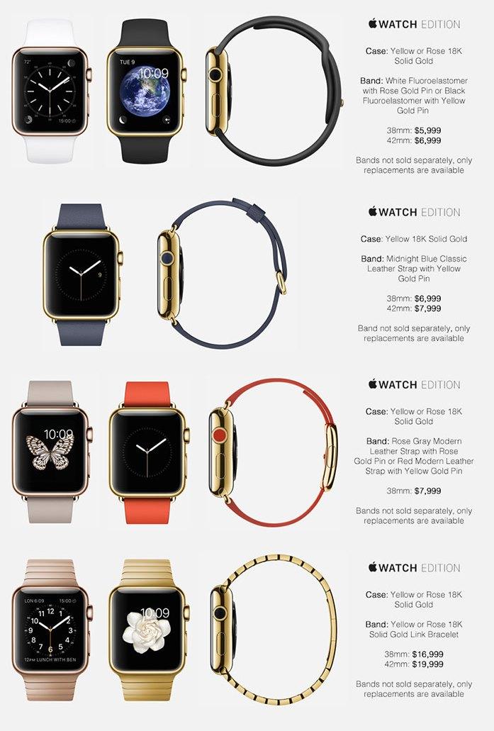 Apple Watch: estos serían los precios oficiales de las 3 ...