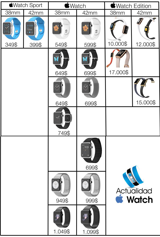 precios-apple-watch