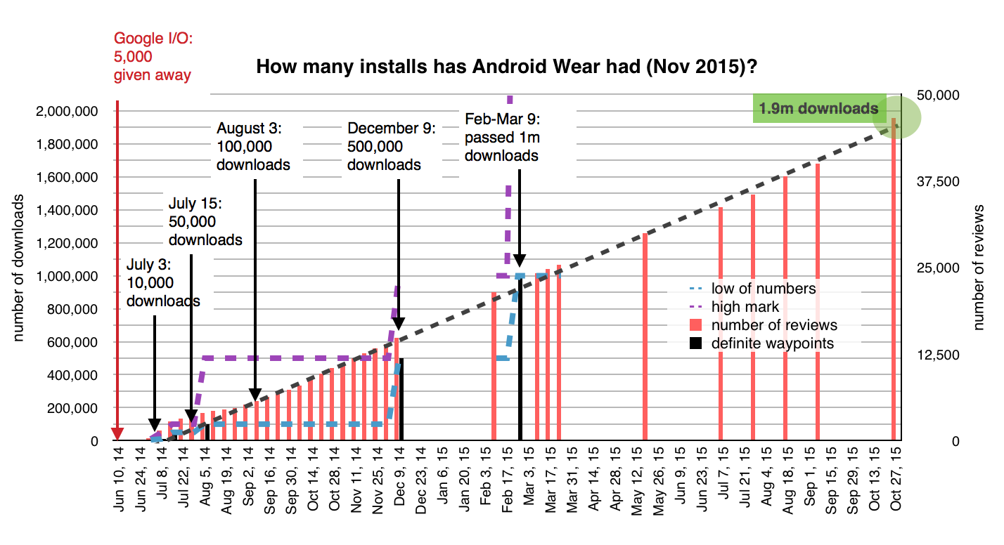 1.9m-Android-Wear