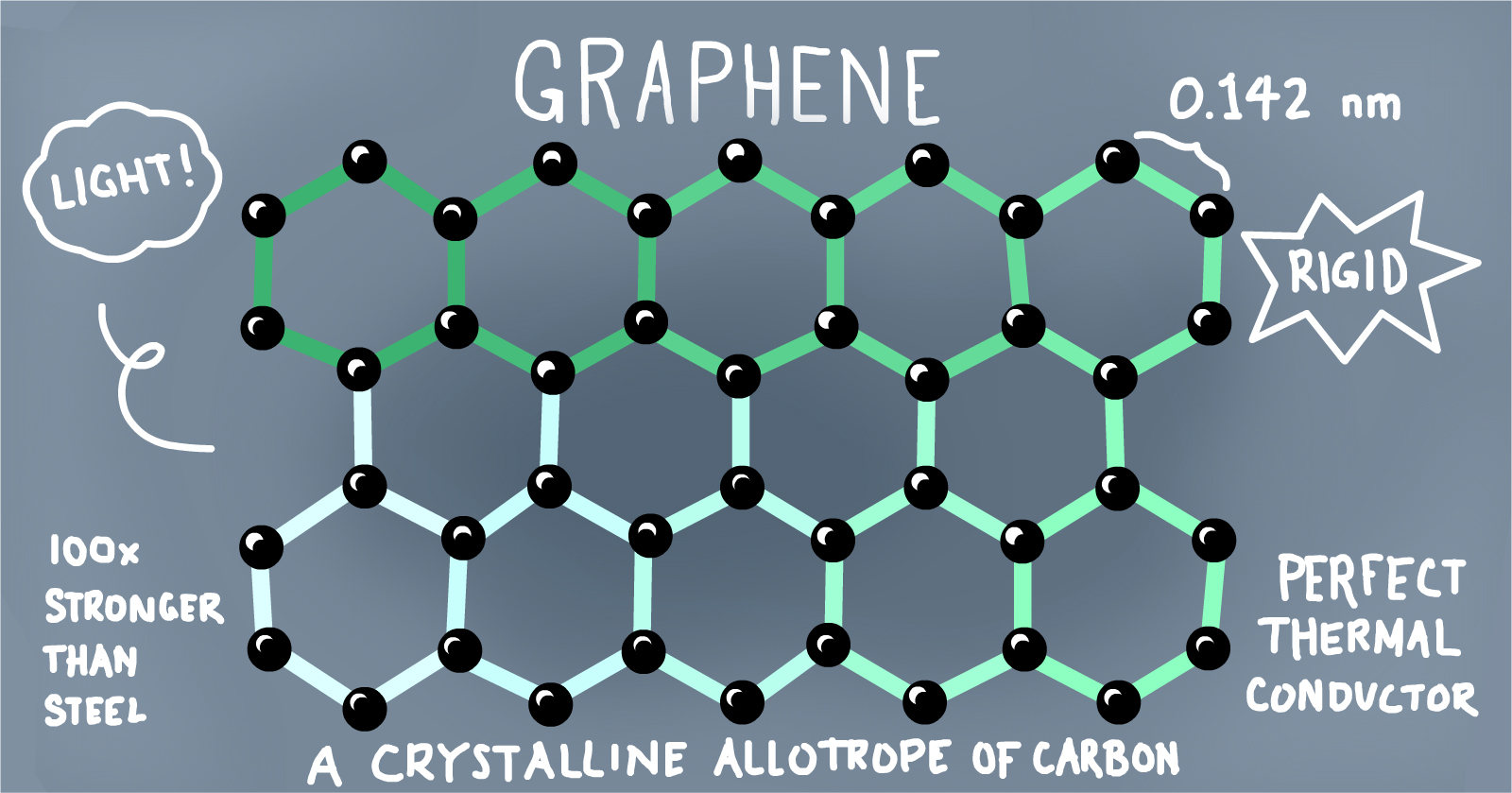 graphene01